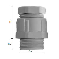 Standard PA (Nylon) cable glands